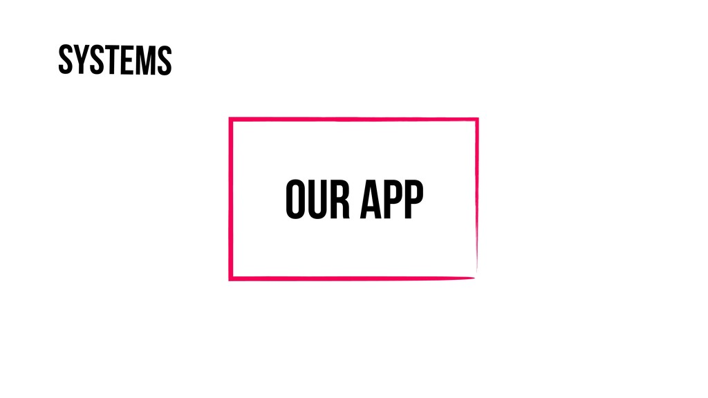 Systems Our App