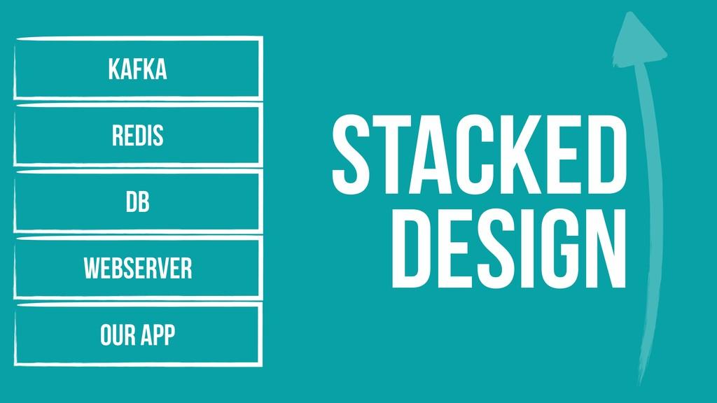 Our App Webserver DB Redis Kafka Stacked Design