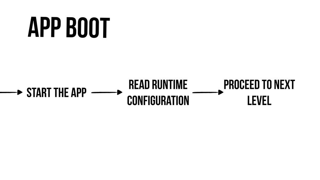 App Boot Start the App Read runtime configurati...