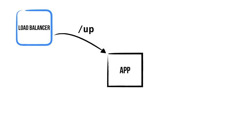 App Load Balancer /up