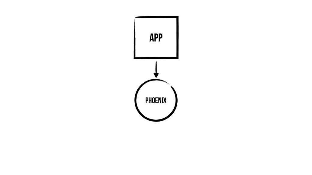 App Phoenix