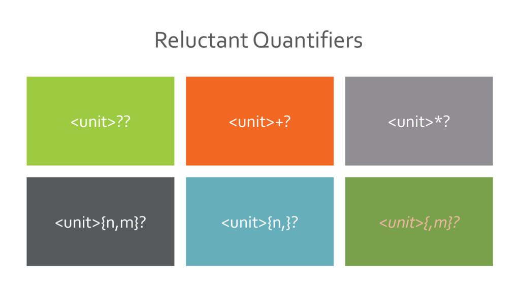 <unit>{,m}? <unit>{n,}? <unit>{n,m}? <unit>*? <...