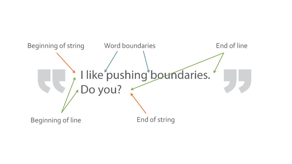Beginning of string Beginning of line Word boun...