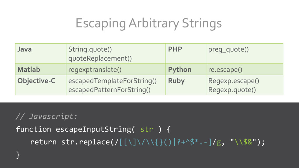 Java String.quote() quoteReplacement() PHP preg...