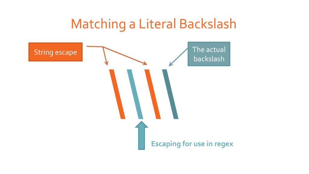 Matching a Literal Backslash \\\\ The actual ba...