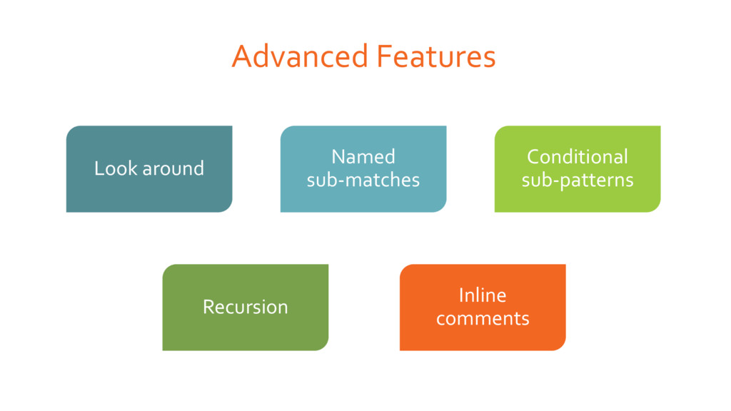 Advanced Features Look around Named sub-matches...
