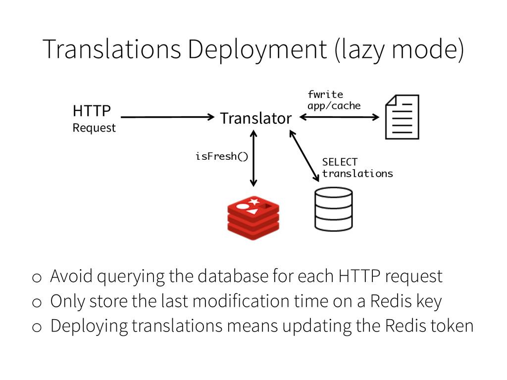 Translations Deployment (lazy mode) o Avoid qu...