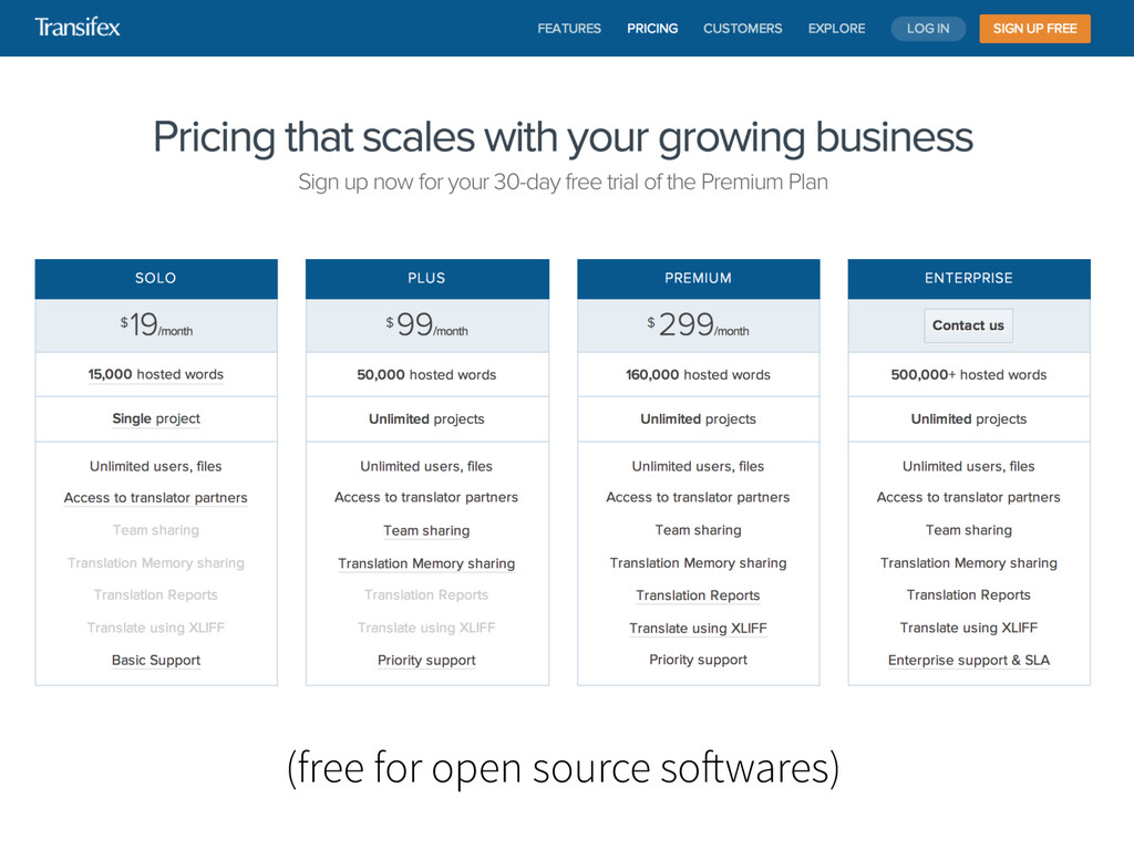 (free for open source softwares)