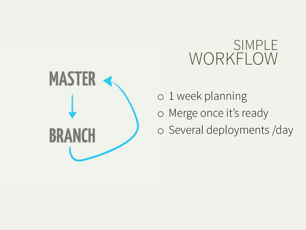 SIMPLE WORKFLOW o  1 week planning o  Merge onc...