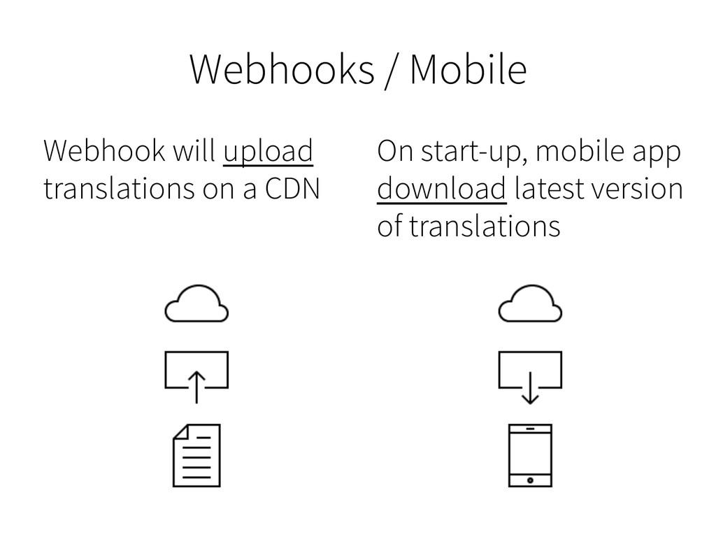 Webhooks / Mobile Webhook will upload translati...