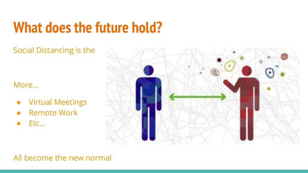 What does the future hold? Social Distancing is...