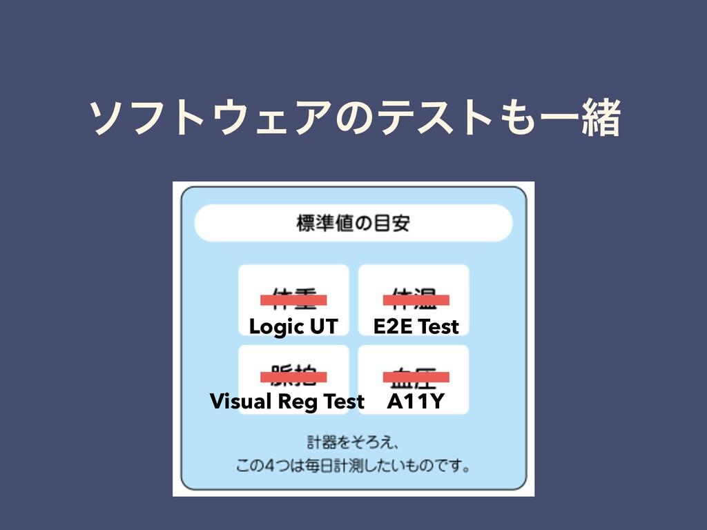 ιϑτΣΞͷςετҰॹ Logic UT E2E Test Visual Reg Test...