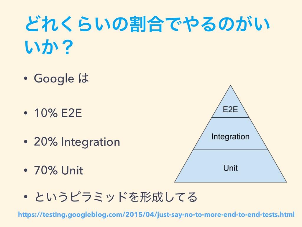 ͲΕ͘Β͍ͷׂ߹ͰΔͷ͕͍ ͍͔ʁ • Google  • 10% E2E • 20% I...