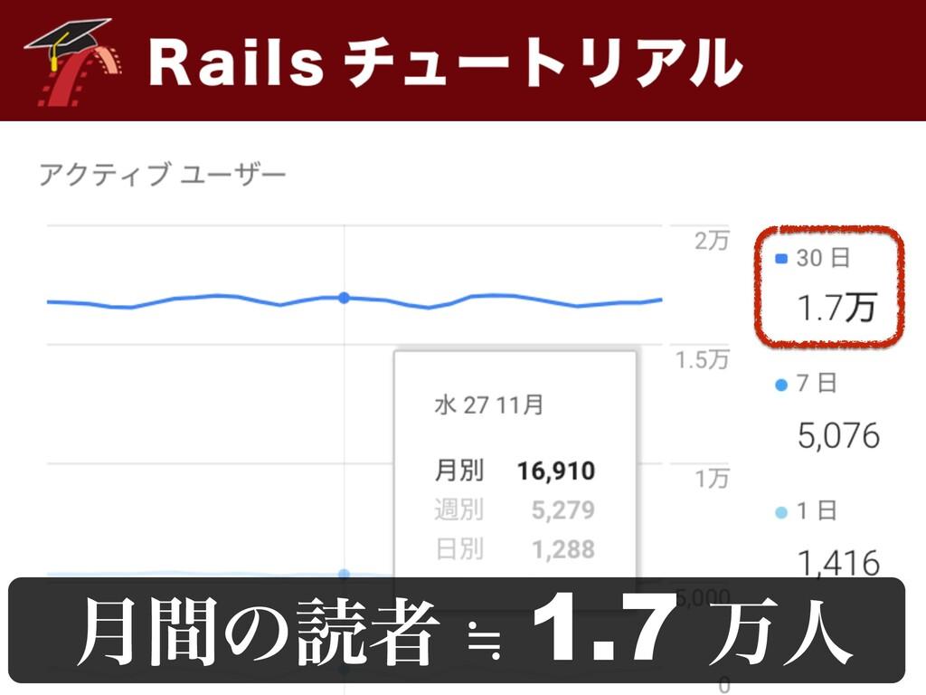 Ruby on Rails νϡʔτϦΞϧ ϓϩμΫτ։ൃͷ̌ˠ̍ΛֶͿαʔϏε