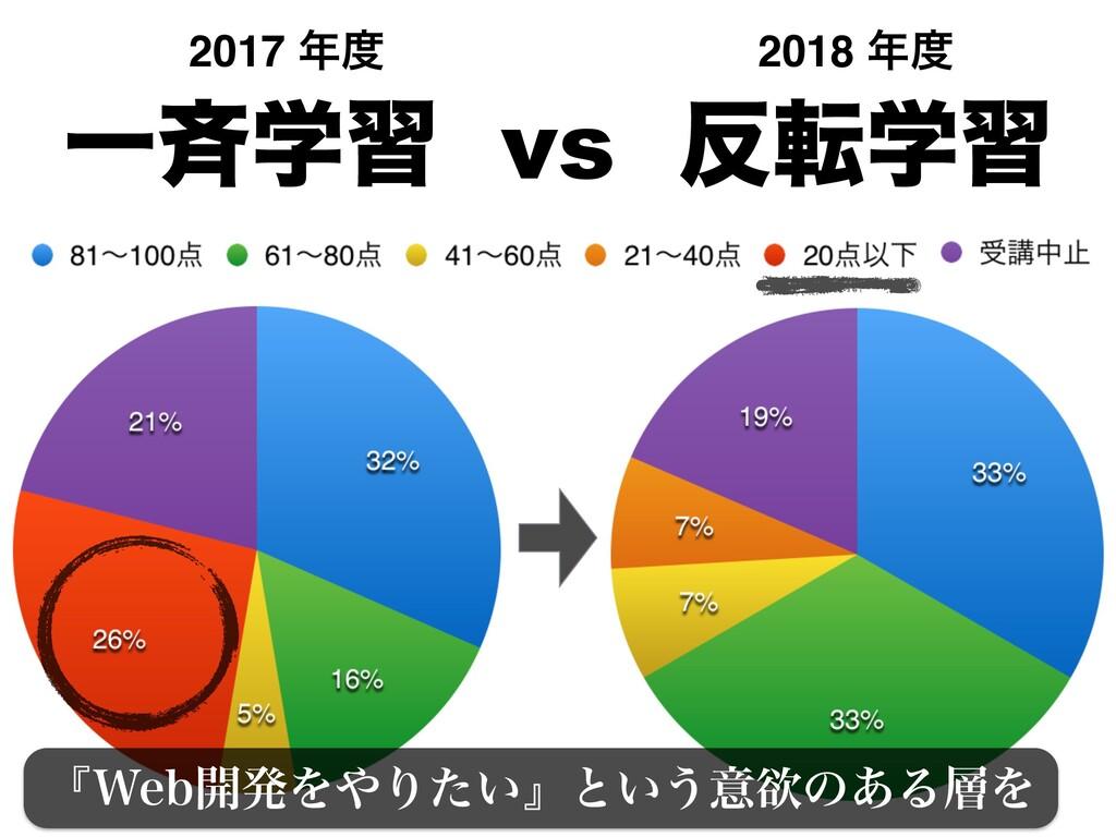 Ұ੪ֶश vs సֶश 2017  2018 