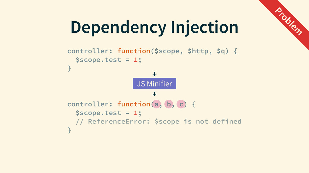 Dependency Injection controller: function($scop...