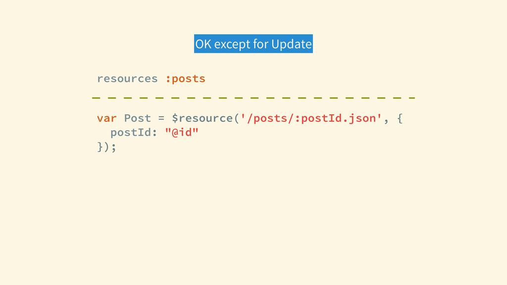resources :posts var Post = $resource('/posts/:...