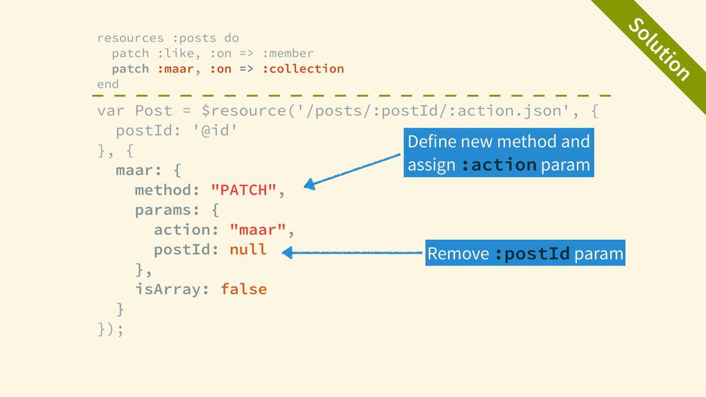 var Post = $resource('/posts/:postId/:action.js...