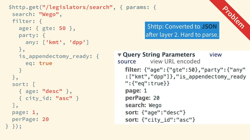 "$http.get(""/legislators/search"", { params: { se..."