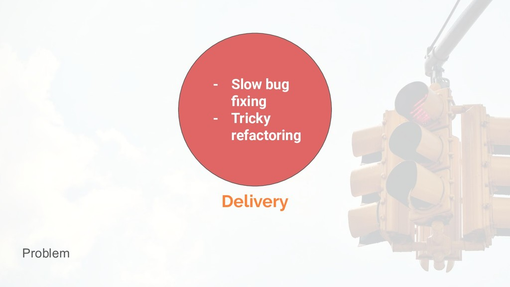 Problem - Slow bug fixing - Tricky refactoring D...