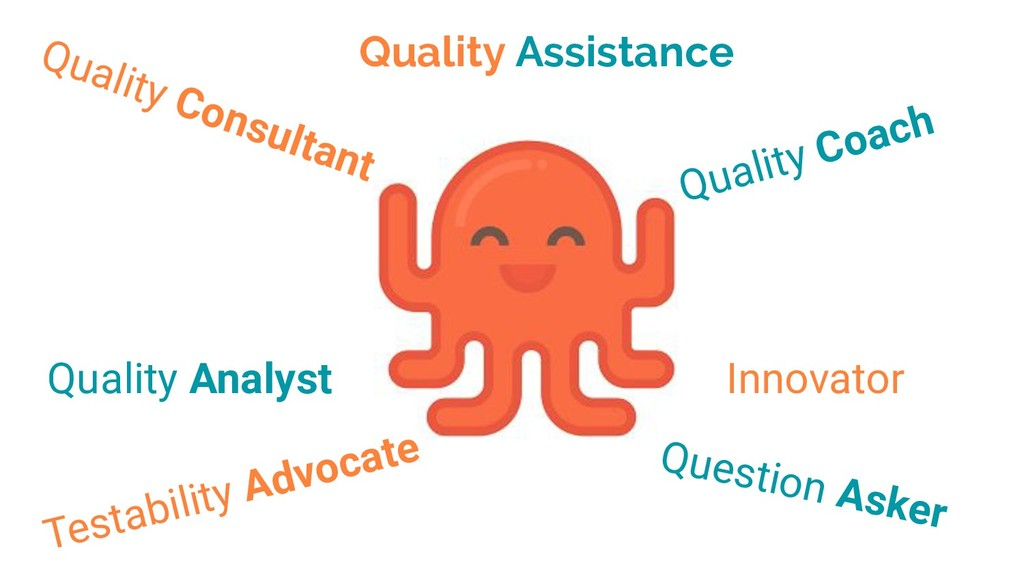 Testability Advocate Quality Consultant Questio...