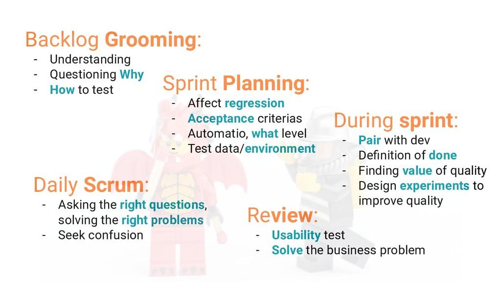 Backlog Grooming: - Understanding - Questioning...
