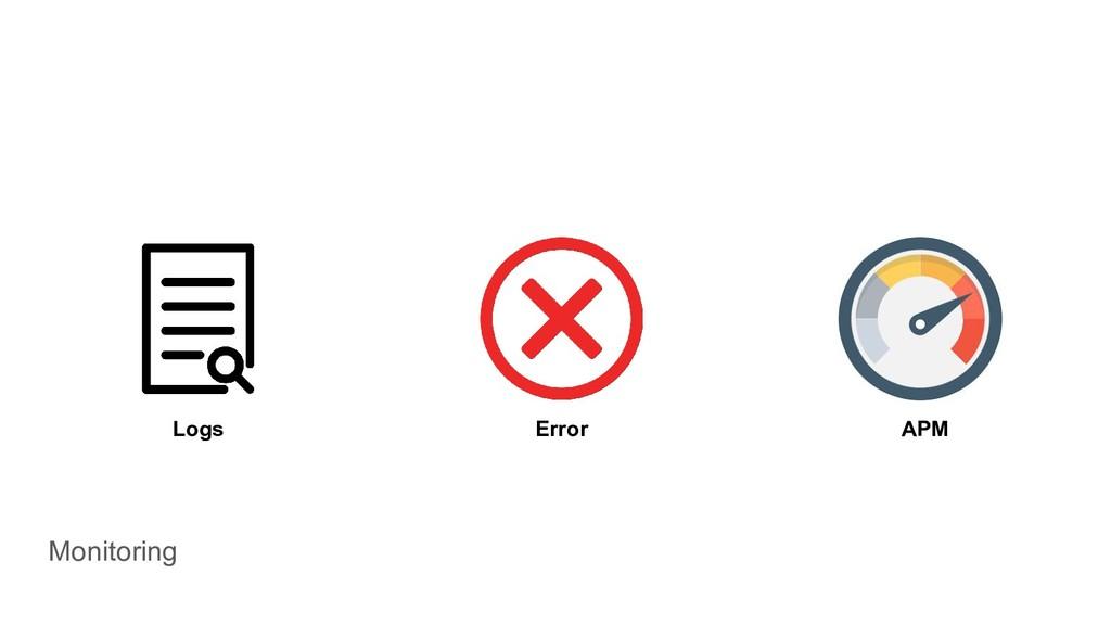 Monitoring Logs Error APM