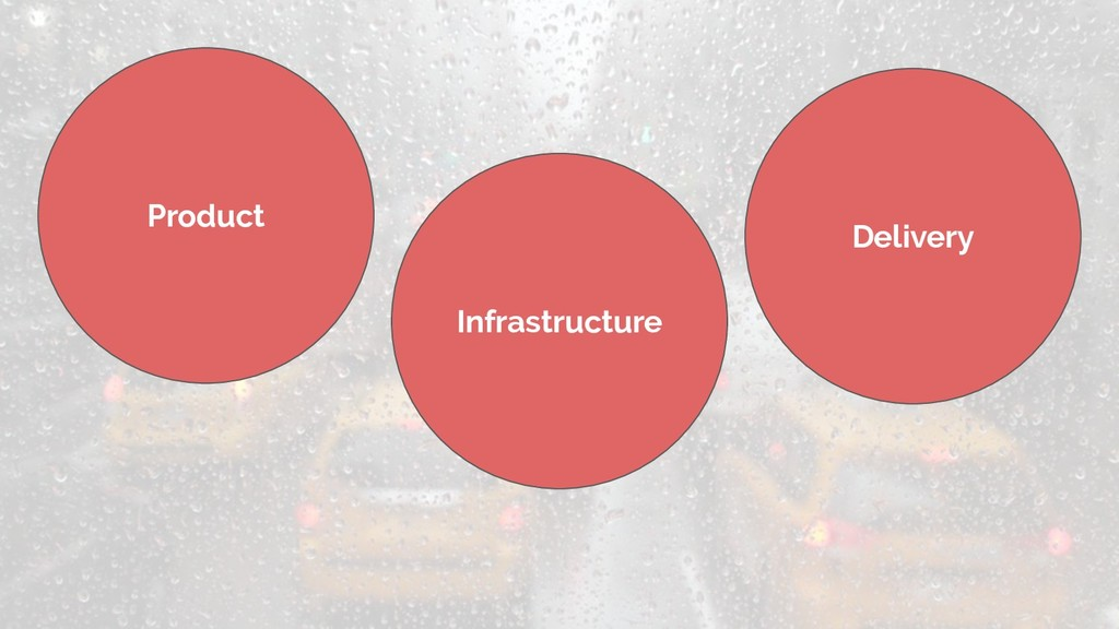 Product Infrastructure Delivery