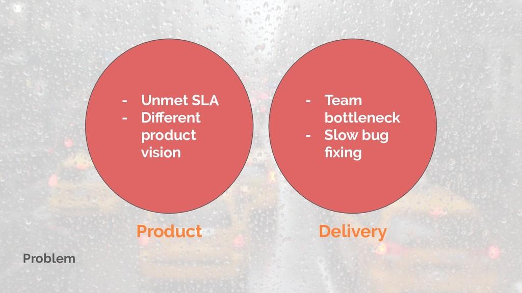 Problem - Unmet SLA - Different product vision P...