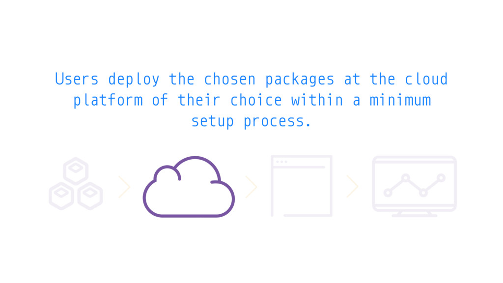 Users deploy the chosen packages at the cloud p...