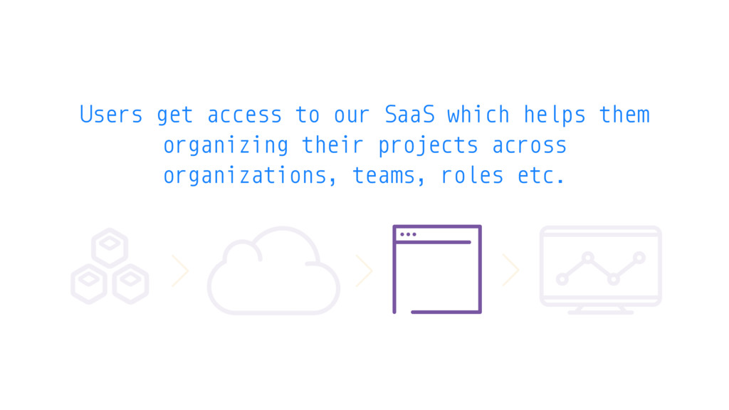 Users get access to our SaaS which helps them o...