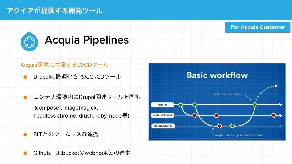 Acquia Pipelines ● Drupalʹ࠷దԽ͞ΕͨCI/CDπʔϧ ● ίϯς...