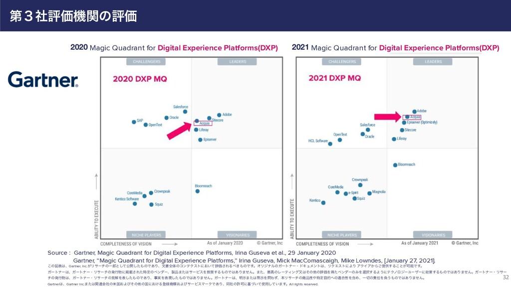 Magic Quadrant for Digital Experience Platforms...