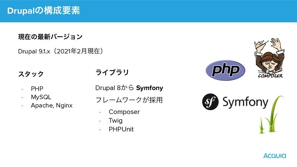 Drupalͷߏཁૉ ݱࡏͷ࠷৽όʔδϣϯ Drupal 9.1.xʢ20212݄ݱࡏʣ ...