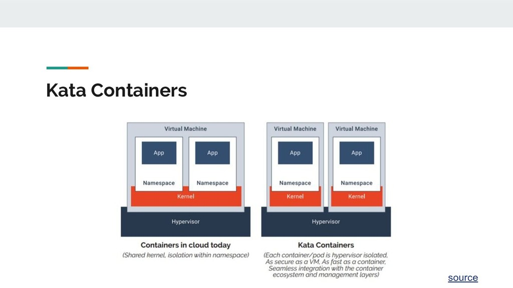 Kata Containers source