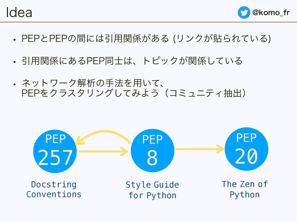 !LPNP@GS *EFB PEP 8 Style Guide for Python PEP ...