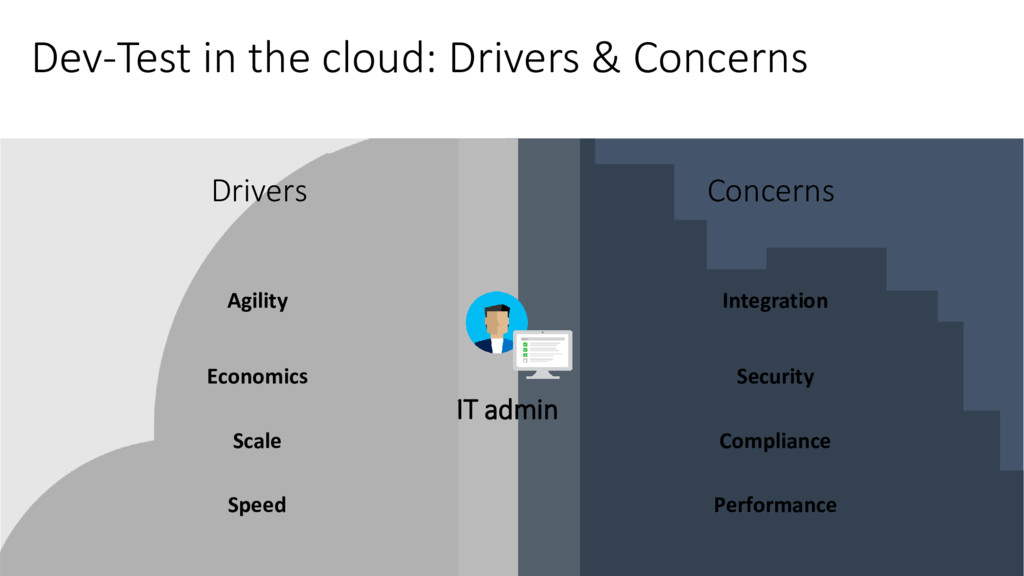 Dev-Test in the cloud: Drivers & Concerns Drive...