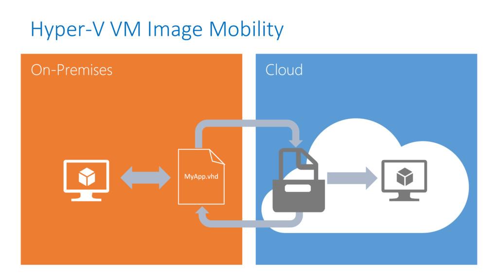 Hyper-V VM Image Mobility