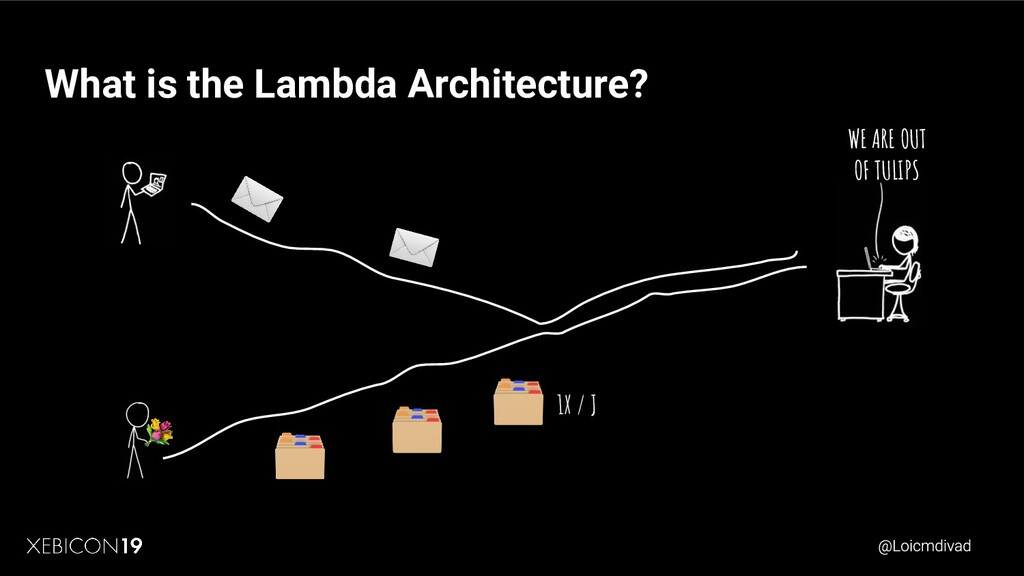 What is the Lambda Architecture? WE ARE OUT OF ...