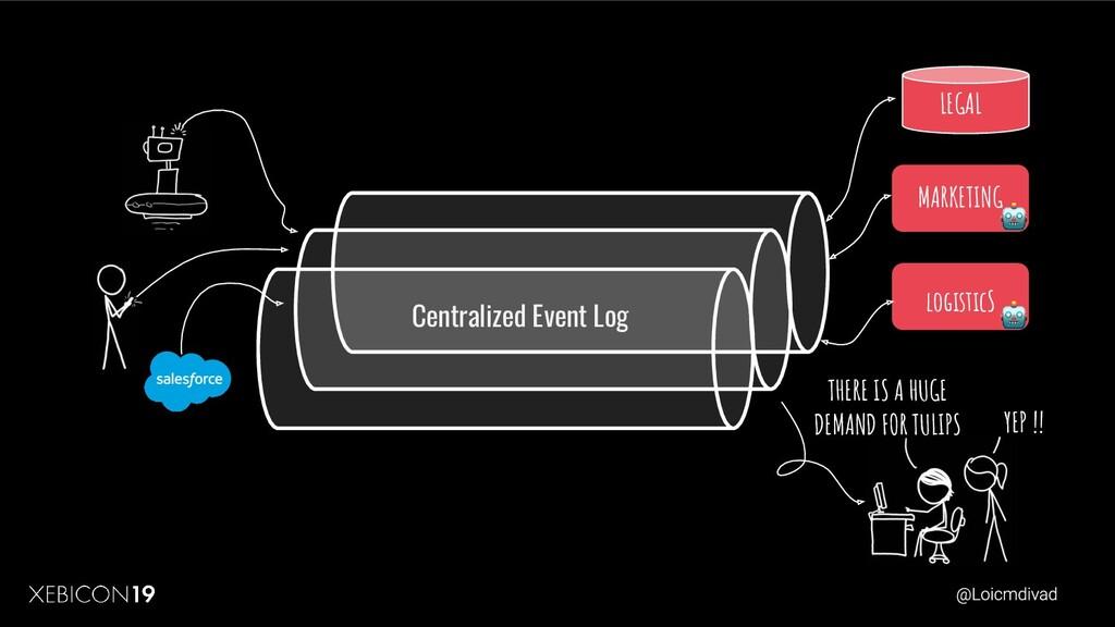 Centralized Event Log YEP !! logisticS MARKETIN...