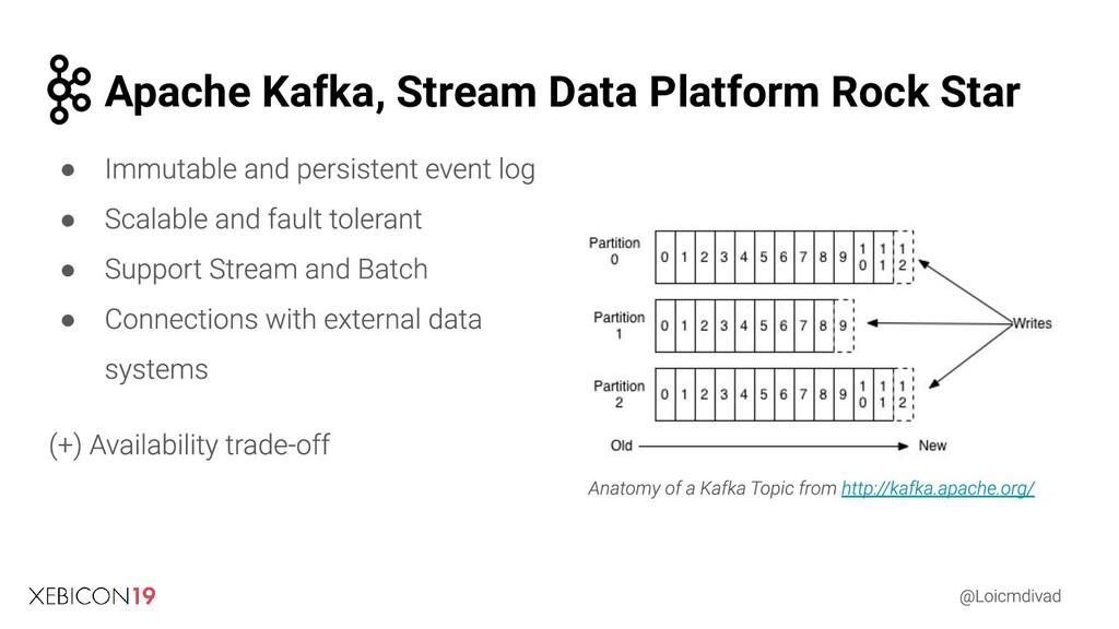 Apache Kafka, Stream Data Platform Rock Star ● ...