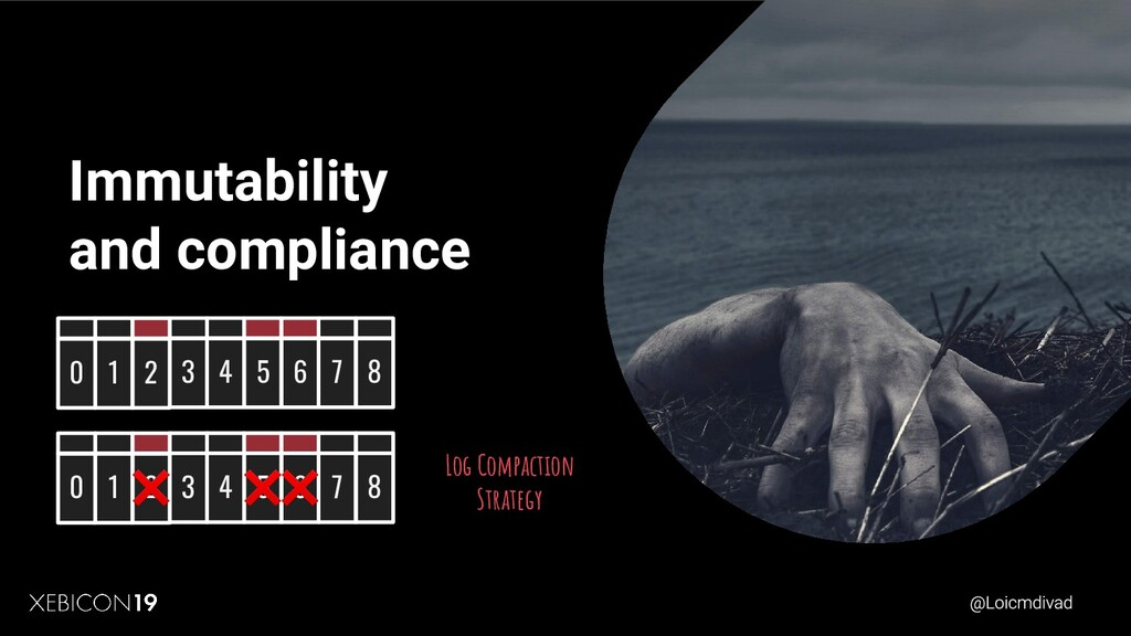 Immutability and compliance 0 1 2 3 4 5 6 7 8 0...