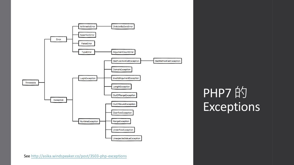 PHP7 的 Exceptions See http://asika.windspeaker....