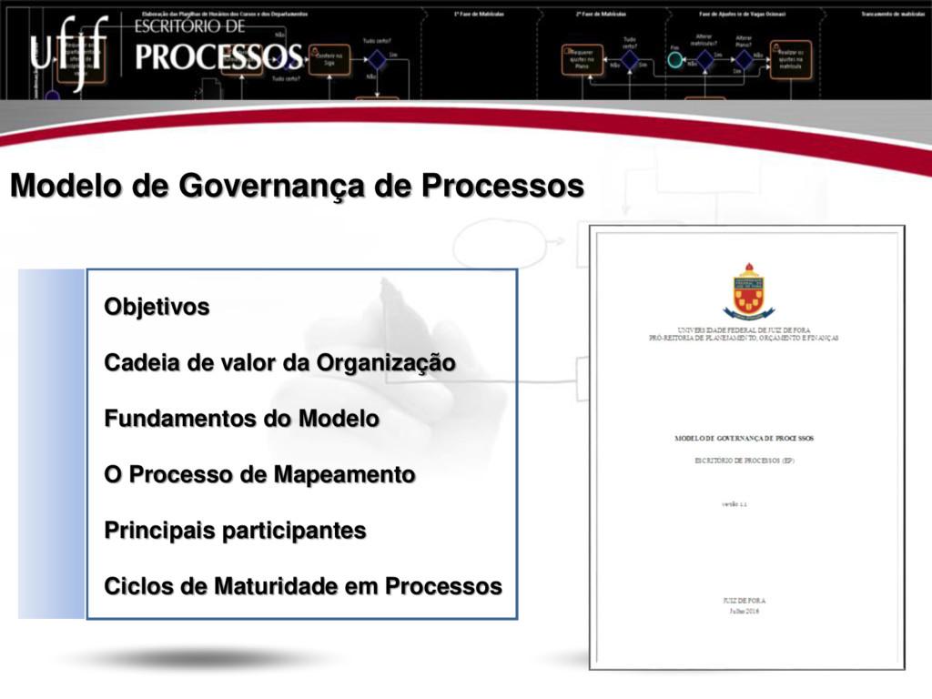 Modelo de Governança de Processos Objetivos Cad...