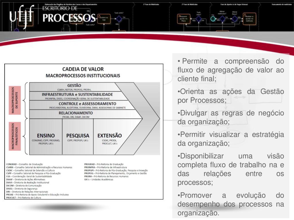 • Permite a compreensão do fluxo de agregação d...