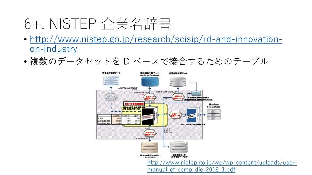 6+. NISTEP 企業名辞書 • http://www.nistep.go.jp/rese...