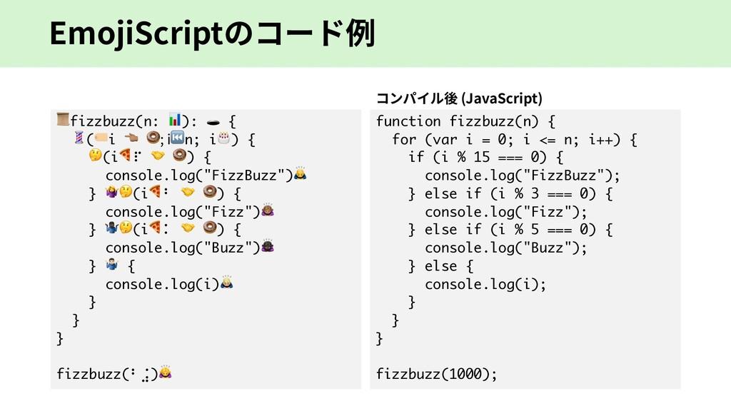 EmojiScriptのコード例 fizzbuzz(n: ):  { (i & ; i⏮n; ...