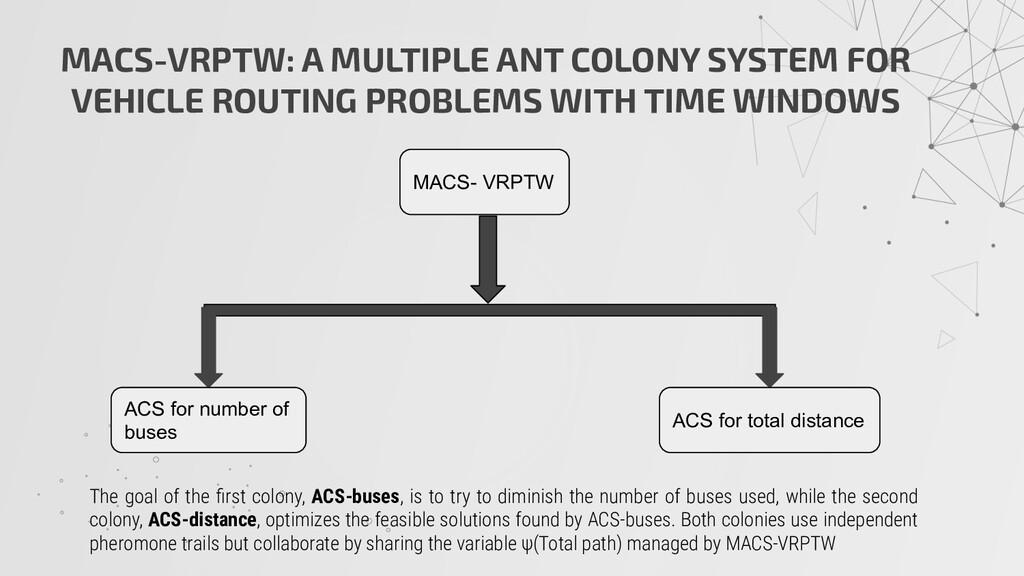 MACS-VRPTW: A MULTIPLE ANT COLONY SYSTEM FOR VE...
