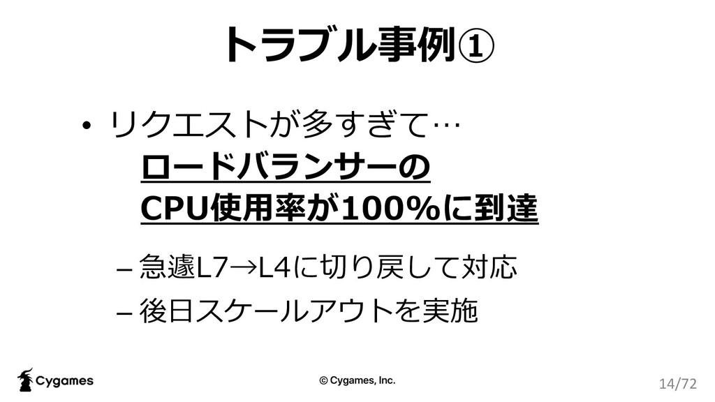 トラブル事例① • リクエストが多すぎて… ロードバランサーの CPU使⽤率が100%に到達 ...