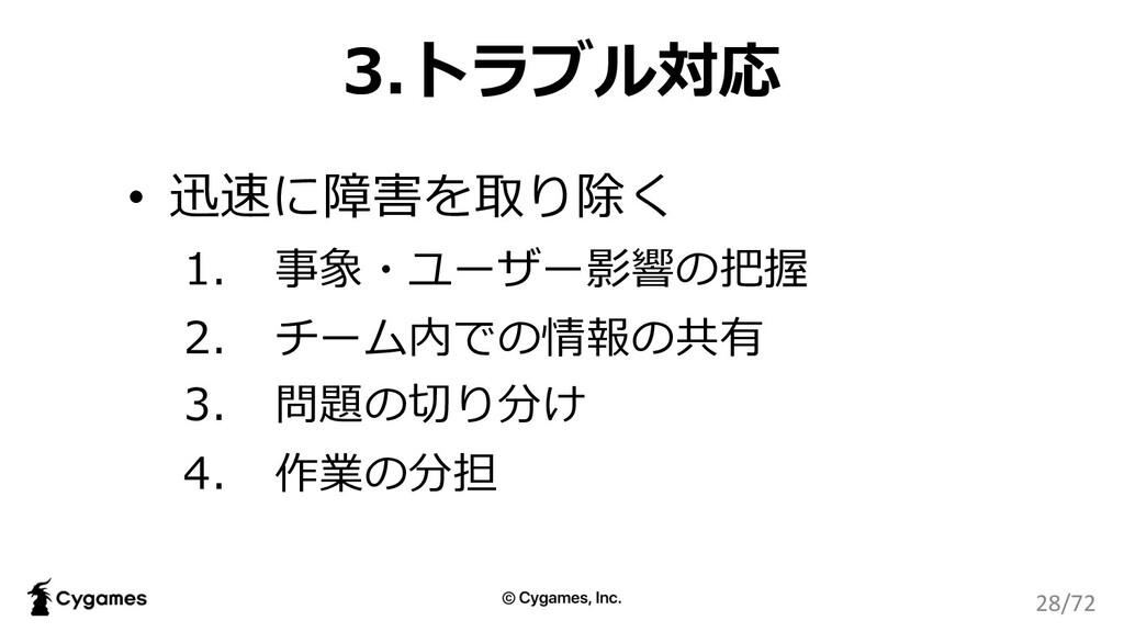 3.トラブル対応 • 迅速に障害を取り除く 1. 事象・ユーザー影響の把握 2. チーム内での...